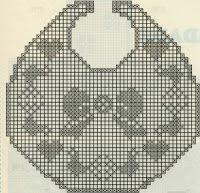 Le bavette create con l'uncinetto e lavorate a rete filet , sono semplici da realizzare. Molto belle sono indicate anche per preparare o...