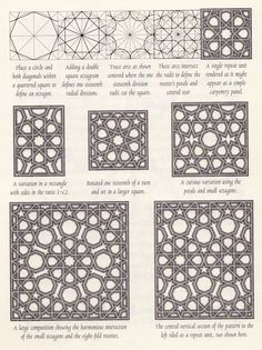 Pattern as Cosmology in Islamic Geometric Art: Section 2: