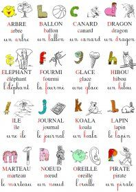 Discover recipes, home ideas, style inspiration and other ideas to try. E Journals, French Kids, French Classroom, Teaching Jobs, Home Learning, Science For Kids, Learn French, French Language, Montessori