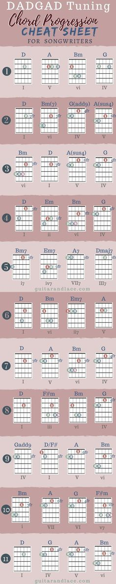 51 best DADGAD Guitar images on Pinterest in 2018 | Guitar chord ...