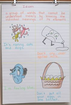 Language Arts Anchor Charts-Idioms-A group of words that cannot be understood merely by knowing the individual meanings of its elements by ashleyw Ela Anchor Charts, Reading Anchor Charts, Teaching Writing, Teaching English, Teaching Posters, Teaching Aids, English Writing, Writing Lessons, Teacher Images