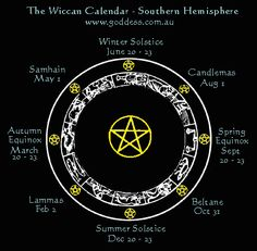 Southern Hemisphere Wheel of the year calender