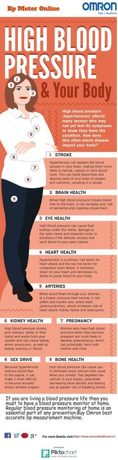 Blood Pressure Chart  Health Tips In Pics  Health