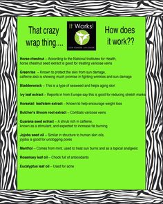 What's in a wrap? https://fit2wrap.myitworks.com/Home