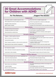 Accommodations For ADHD 392305817541804429 - Autism Education Classroom Behavior, Special Education Classroom, Classroom Management, Special Education Inclusion, Autism Behavior Management, Behavior Support, Physics Classroom, Psychology Resources, School Psychology