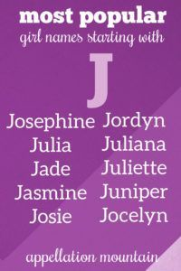 Move over, Jennifer + Jessica. The most popular choices right now are Josephine, Juniper + more #letterJ #girlnames #babynames #namingbaby #appellationmountain Letter J, Baby Girl Names, Quartos