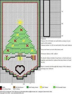 Plastic Canvas Stitches, Plastic Canvas Tissue Boxes, Plastic Canvas Crafts, Plastic Canvas Patterns, Christmas Valances, Christmas Trees, Christmas 2019, Crochet Skull Patterns, Canvas Curtains