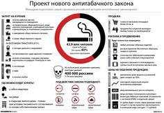 """""""Антитабачный"""" законопроект, подготовленный Минздравсоцразвития РФ, предлагает полностью запретить курение на пассажирском транспорте, в том числе в аэропортах, а также в кафе и ночных клубах."""