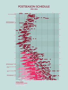 MLB postseason schedule graphic by Craig Robinson Architecture Program, Information Architecture, Information Design, Information Graphics, Information Visualization, Data Visualization, Big Data, Diagram Design, Design Reference