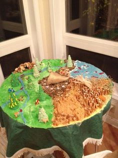 Gingerbread 74th Hunger Games Arena
