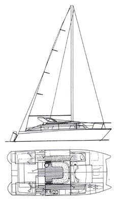 BoatUS - Boat Reviews - Gemini