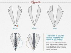 Primer鈥檚 Visual Guide to Understanding Common Suit Features - Primer #men #menswear #fashion
