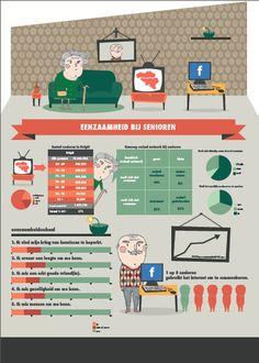 Infographic over eenzaamheid bij ouderen.