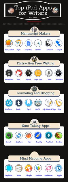 Some Very Good Writing Apps for Teachers and Students