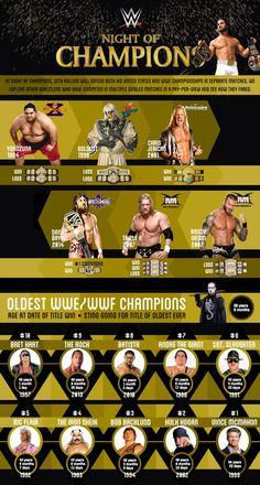 Wrestling Memes, Wrestling Posters, Wrestling Superstars, Wwe Lucha, World Heavyweight Championship, Vince Mcmahon, Wwe Tna, Wwe World, Wwe Champions