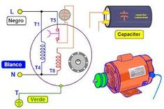 14 Electric Motor Ideas Electric Motor Motor Electricity