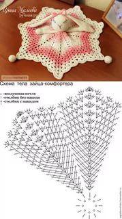 Crochet ripple blanket or can make a bigger rug chart pattern Crochet Ripple Blanket, Gilet Crochet, Crochet Lovey, Crochet Mouse, Baby Girl Crochet, Crochet Bunny, Crochet Blanket Patterns, Crochet Bookmark Pattern, Crochet Diagram