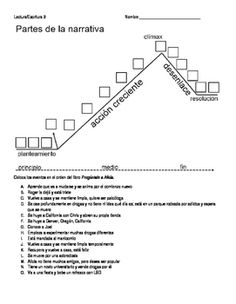Plot diagram in spanish search for wiring diagrams plot diagram worksheet in spanish use for notes or with any text rh pinterest com plot diagram english plot diagram english ccuart Images