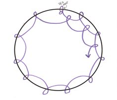 teknik How to make a dream catcher Fun Crafts, Diy And Crafts, Arts And Crafts, Diy Projects To Try, Craft Projects, Craft Ideas, Dream Catcher Jewelry, Do It Yourself Furniture, Mobiles