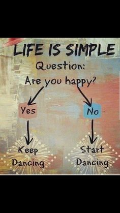 Happiness can be discovered through dance! Happiness can be discovered through dance! Happiness can be discovered through dance! Les Memes, Dance Motivation, Waltz Dance, Dance Music, Dance Awards, Ballet Quotes, Dance Memes, Happy Dance Meme, Dance Lessons