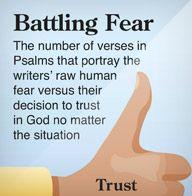 Battling Fear