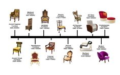 Furniture history timeline - Google Search Interior Design History, Interior Design Guide, Interior Decorating, Types Of Furniture, Furniture Styles, Furniture Design, Art Furniture, Antique Chairs, Antique Furniture