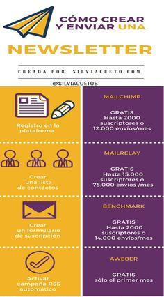 #Infografia cómo crear y enviar una #newsletter via @cuetosuarez