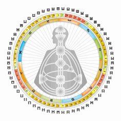 Human Design - Rave Mandala