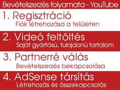 2012 szeptemberétől elindította a YouTube a magyar felhasználók számára is a bevételszerzési lehetőséget közvetlenül a saját felületén keresztül. Legújabb cikkünkben részletesen végigmegyünk azon a folyamaton, hogy miként lehet valaki YouTube Partner és mit szükséges… Youtube, Blog, Blogging, Youtubers, Youtube Movies