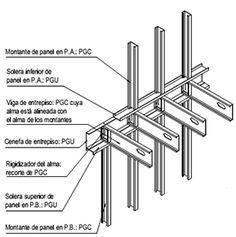 Construcción con Acero Liviano: 5. Entrepisos   Consul Steel