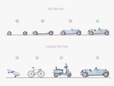 What is the use of a Minimum Viable Product (illustration)