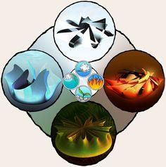 Four Elements by ~Snufke on deviantART