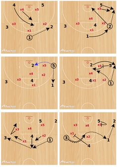 How To Become Great At Playing Basketball. For years, fans of all ages have loved the game of basketball. There are many people that don't know how to play. Basketball Bracket, Basketball Games For Kids, Basketball Tricks, Basketball Practice, Basketball Workouts, Basketball Skills, Basketball Shooting, Sports Basketball, Basketball Legends