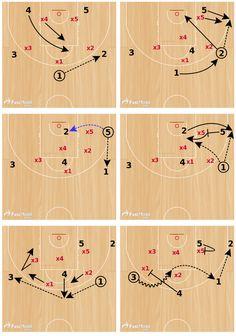 Basketball Play - DIAMOND OVERLOAD - CORNER 3PT