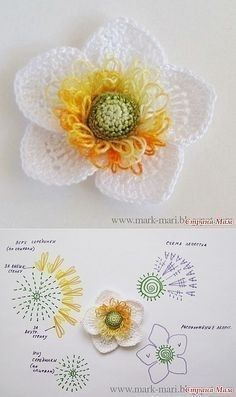 15 DIY Crochet Flower Patterns: Here we have collected a number of DIY crochet patterns, and in the beginning we have provided a whole map chart which would Diy Crochet Flowers, Crochet Puff Flower, Crochet Flower Tutorial, Crochet Diy, Crochet Leaves, Knitted Flowers, Crochet Flower Patterns, Flower Applique, Crochet Chart