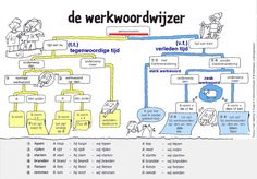 Excellent Werkblad Groep 4 D Of T that you must know, You're in good company if you're looking for Werkblad Groep 4 D Of T