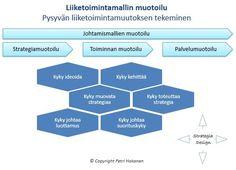 Kyky ja Muutos - Petri Hakanen