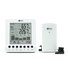 LED Smart Meter Monitor