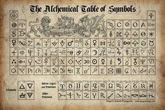 Symboles Alchimie