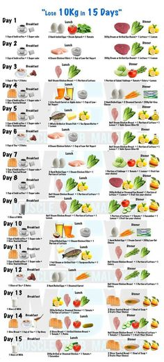 11 Best Weight Loss Meal Plans Images Health Healthy Food Diet Plans