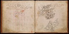 The Tibetan Book of Proportions | The Public Domain Review