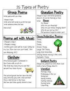 25 Types of Poetry- great list!! I might use this as a literacy task challenge. Give the list to students and have them choose a format to write a poem to review science/social studies content.