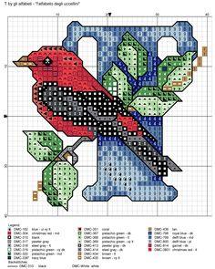alfabeto degli uccellini: T