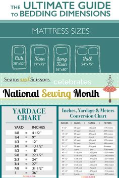 Sometimes we need to know exactly how many inches are in two-thirds of a yard. Print out this free printable yardage chart and place it near your cutting table and you'll never wonder again. I tried to memorize these numbers once, but having a great printable like this is perfect for my craft room wall. We hope you'll find it just as handy! #NationalSewingMonth