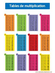 Table de multiplication à imprimer en couleur à découvrir sur Place-Publiquejunior.com