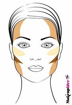 face chart trucco viso quadrato