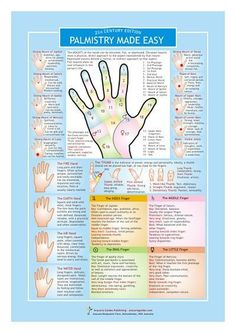 Palm Reading Made Simple | Palmistry Chart Aracariaguides Publishing
