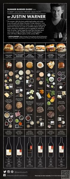 Coolinventive burger and wine pairings. We especially love the veggie burger idea! (Unique Burger Recipes) The post inventive burger and wine pairings. We especially love the veggie burger idea! … appeared first on Recipes 2019 . Wine Recipes, Cooking Recipes, Healthy Recipes, Easy Recipes, Cooking Food, Cooking Ideas, Easy Meals, Summer Burgers, Fancy Burgers