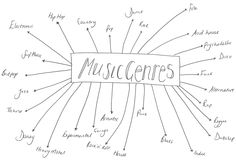 Alice Dainty: Music Genres