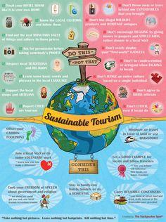 Turismo Sostenible |Sustainable Tourism Infographic